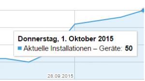 Meilenstein01-50-Geraete_Beitragsbild